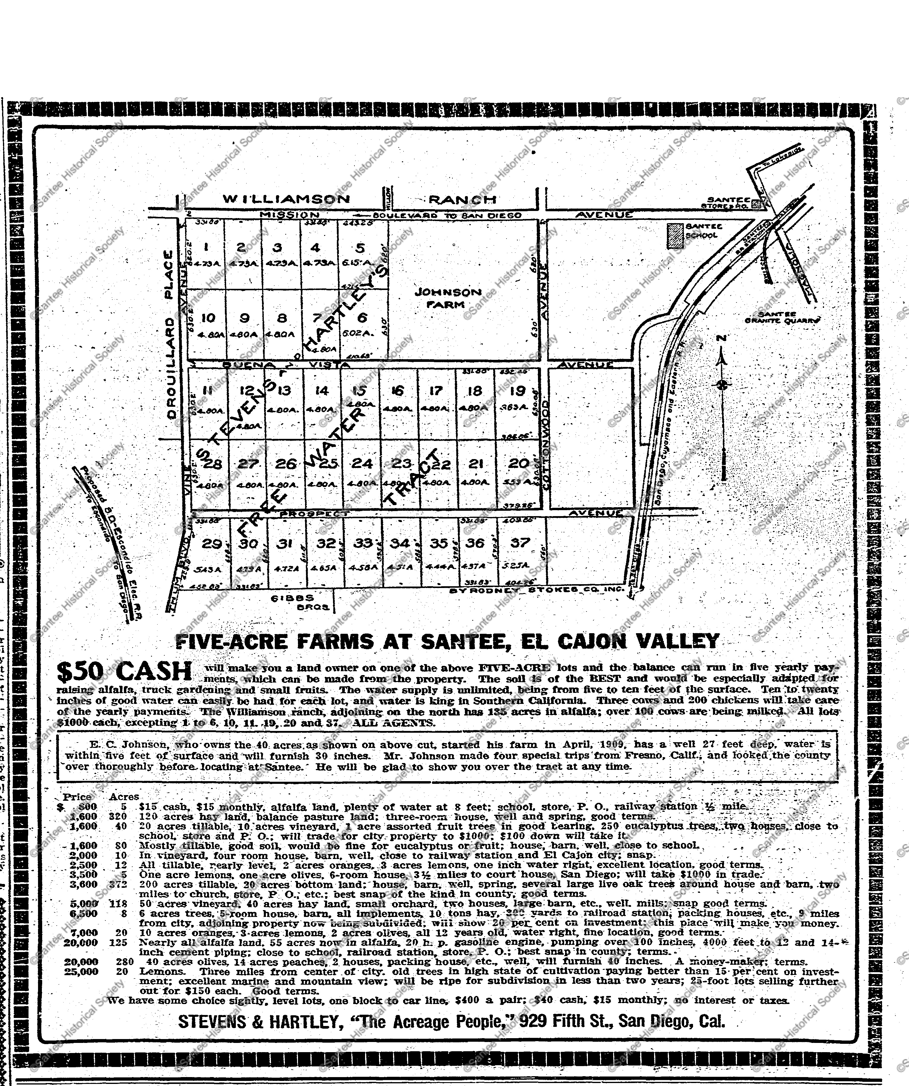 land for sale in 1910 5 acre lots the santee historical society
